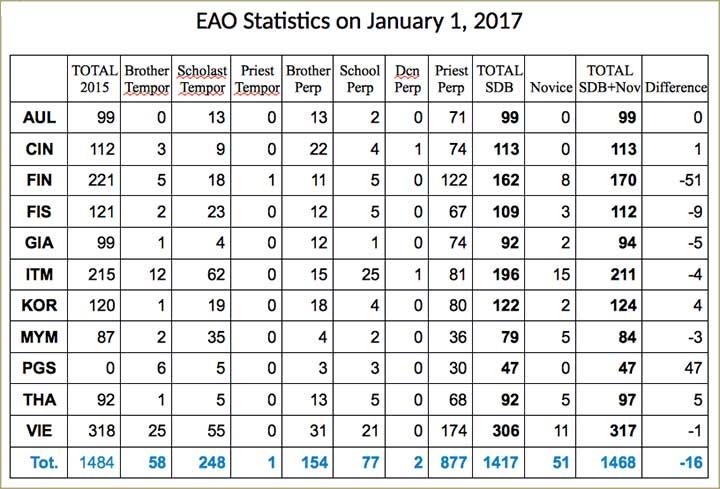 EAO 2017 January.jpg